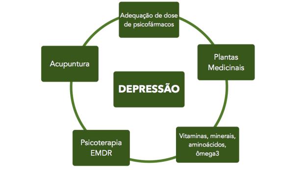 GRAFICO TRÊS.png