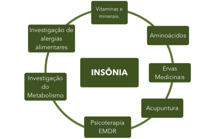 Insonia 3