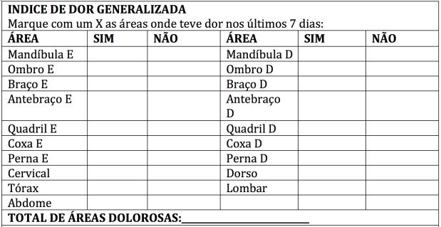 FIBROMIALGIA TABELA 1.png