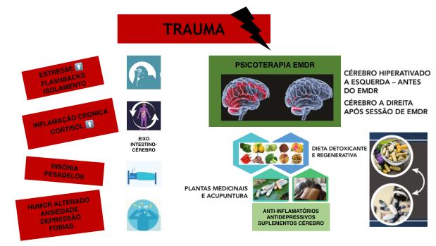 Trauma 04