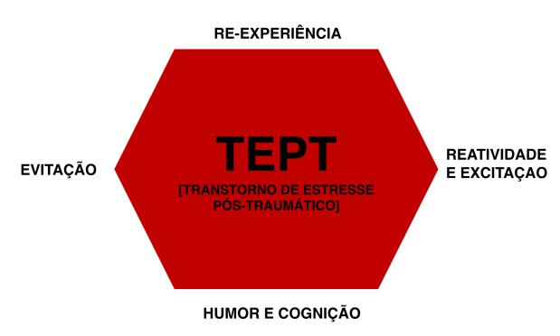 Trauma 08